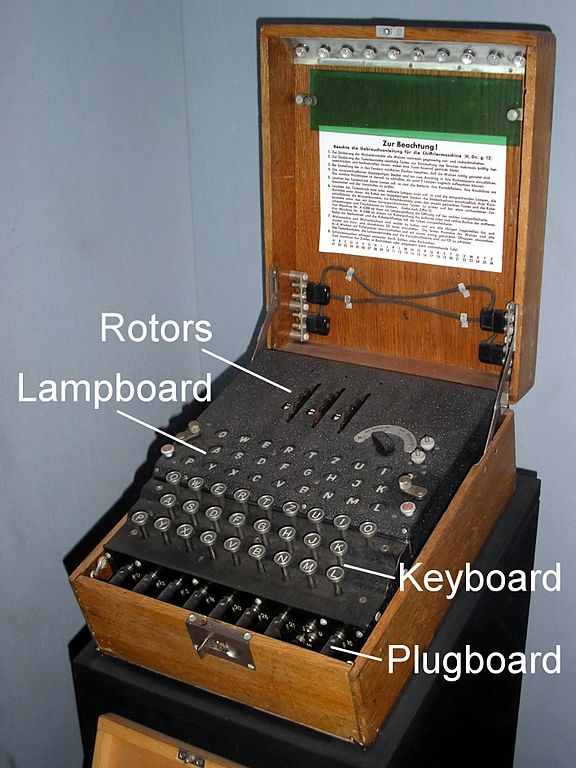 Picture of a three-rotor German military Enigma machine
